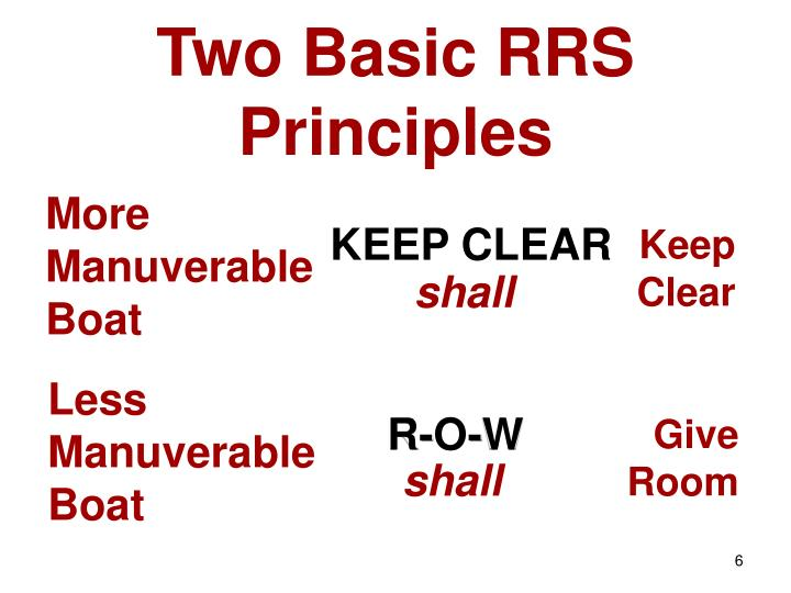 Two Basic RRS Principles