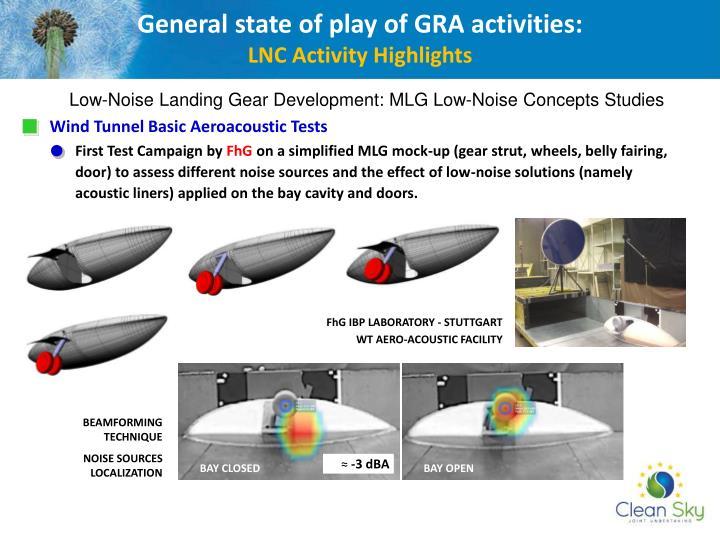 Low-Noise Landing Gear Development: MLG Low-Noise Concepts