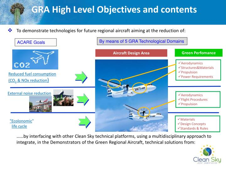 GRA High Level Objectives and contents