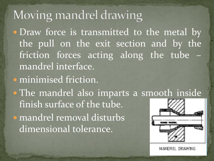 Moving mandrel drawing