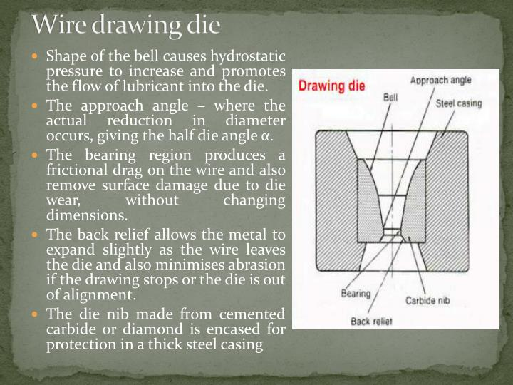 Wire drawing die