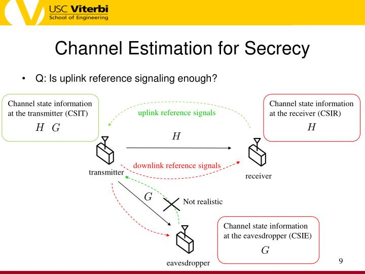 Channel Estimation for Secrecy