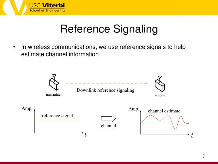 Reference Signaling
