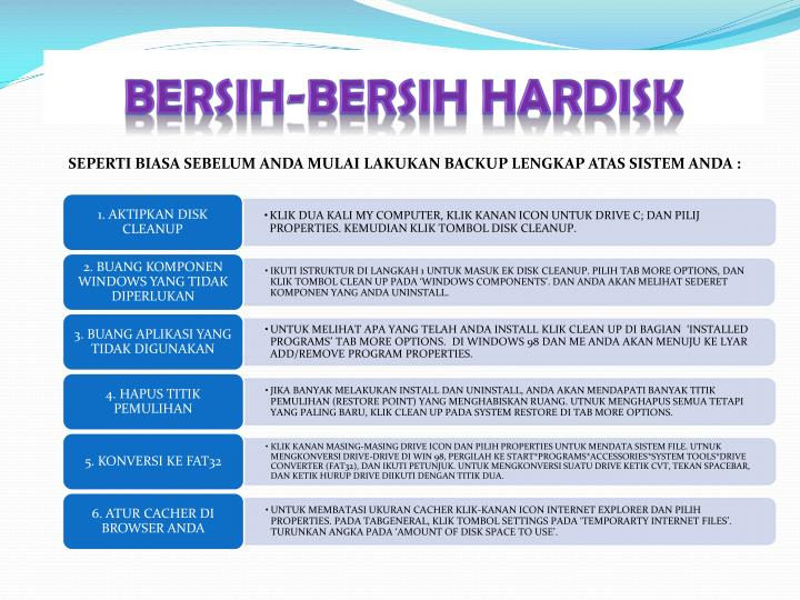 BERSIH-BERSIH HARDISK