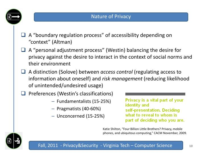 Nature of Privacy