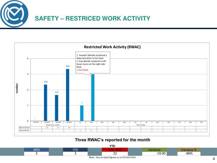 SAFETY – RESTRICED WORK ACTIVITY