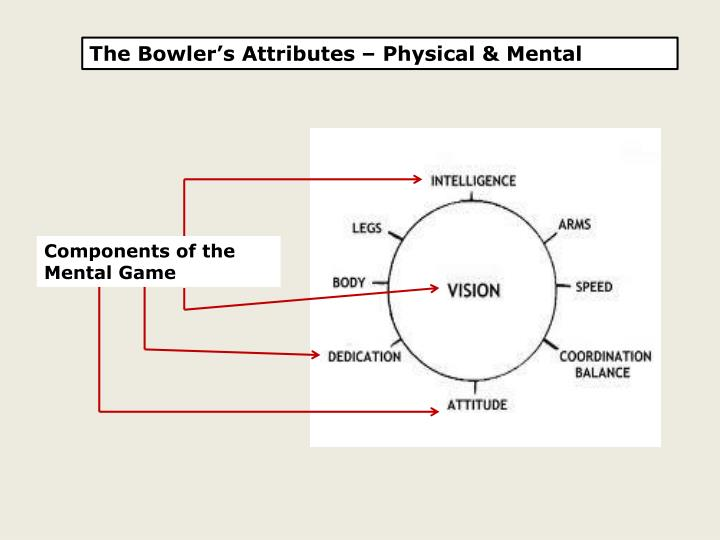 The Bowler's Attributes – Physical & Mental