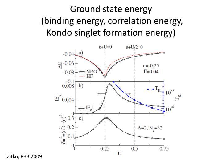 Ground state energy