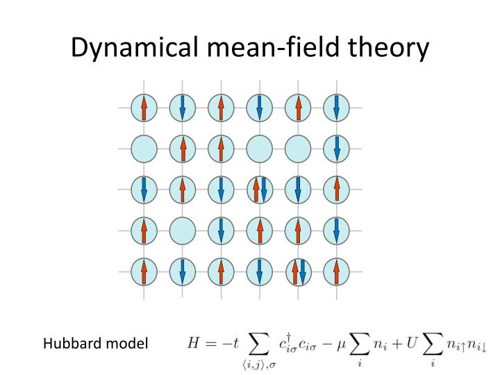 Dynamical mean-field theory