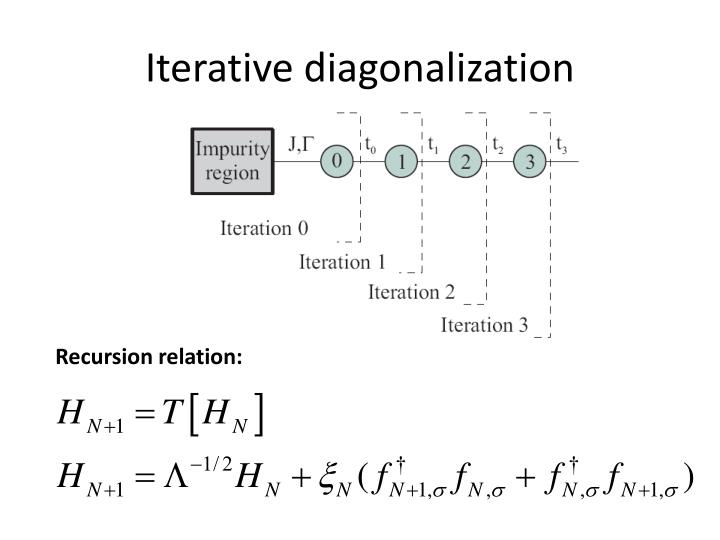 Iterative diagonalization