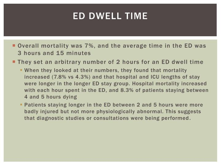 ED Dwell time