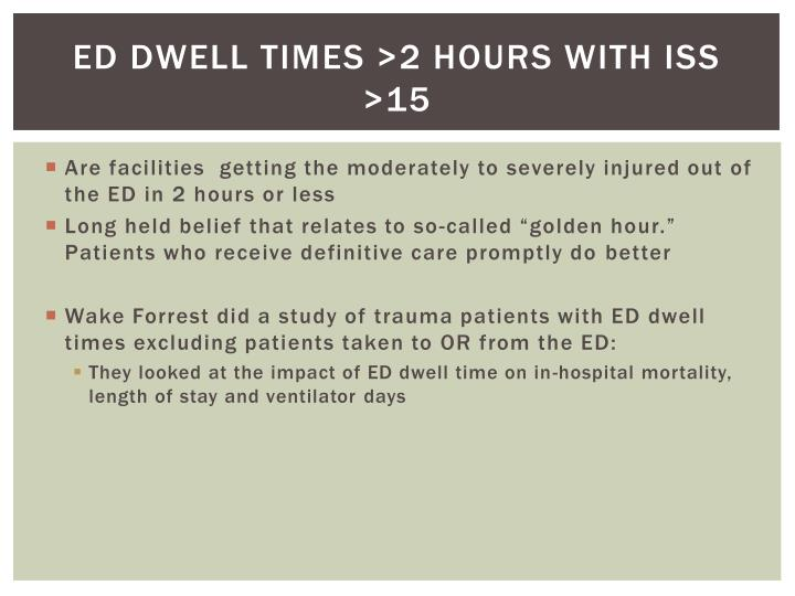 ED dwell times >2 hours with ISS >15