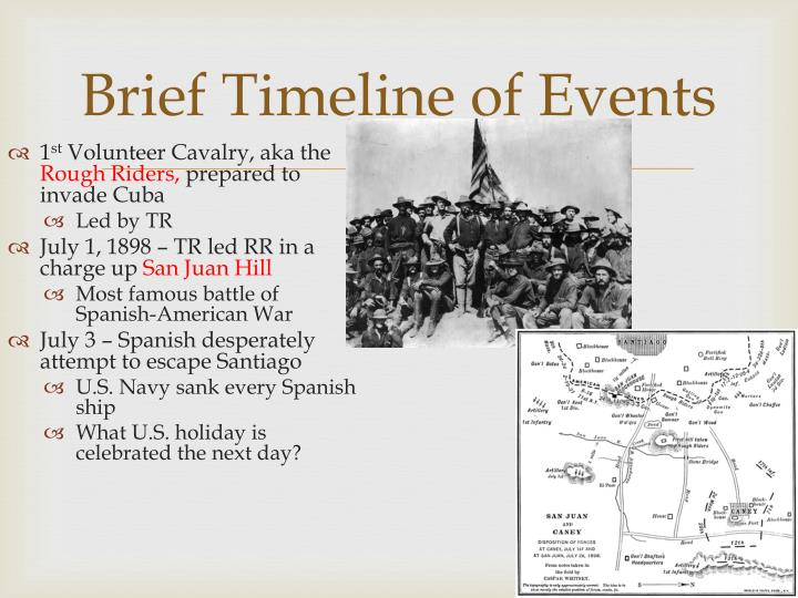 Brief Timeline of Events