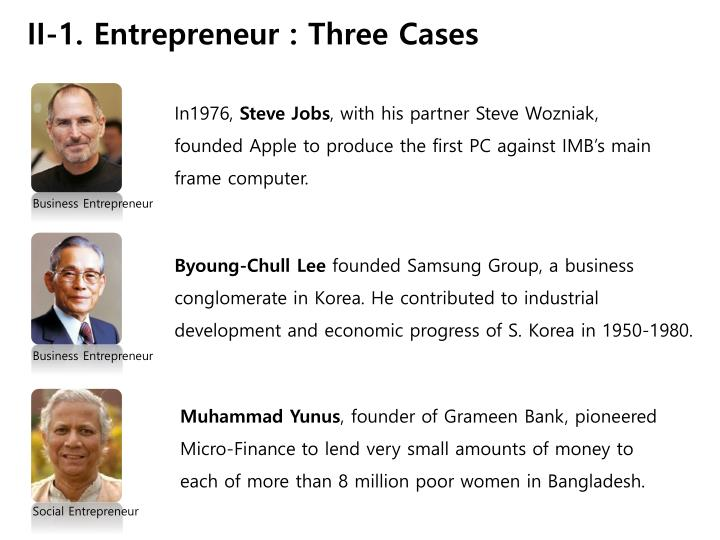 II-1. Entrepreneur : Three Cases