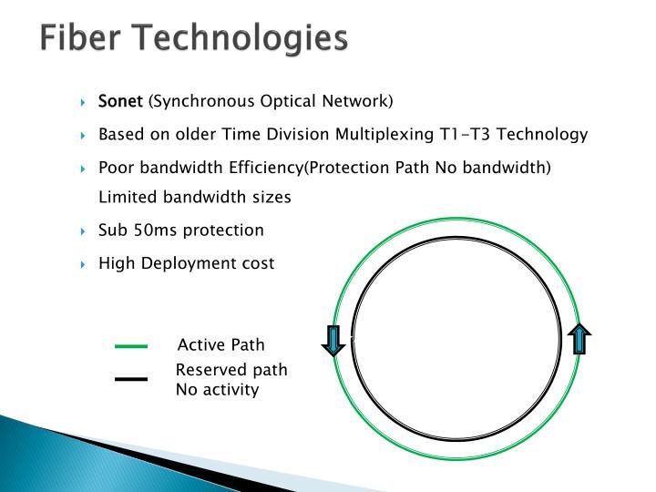 Fiber Technologies