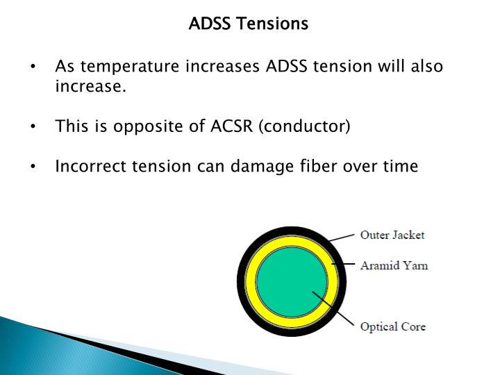 ADSS Tensions