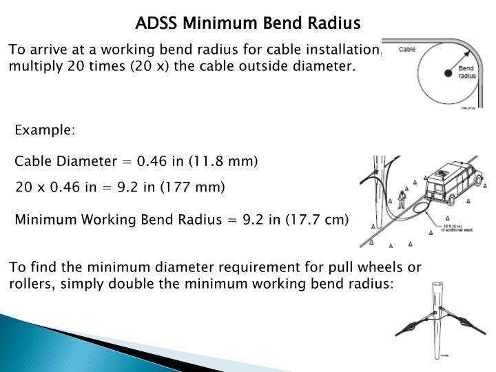 ADSS Minimum