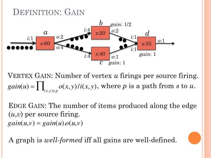 Definition: Gain