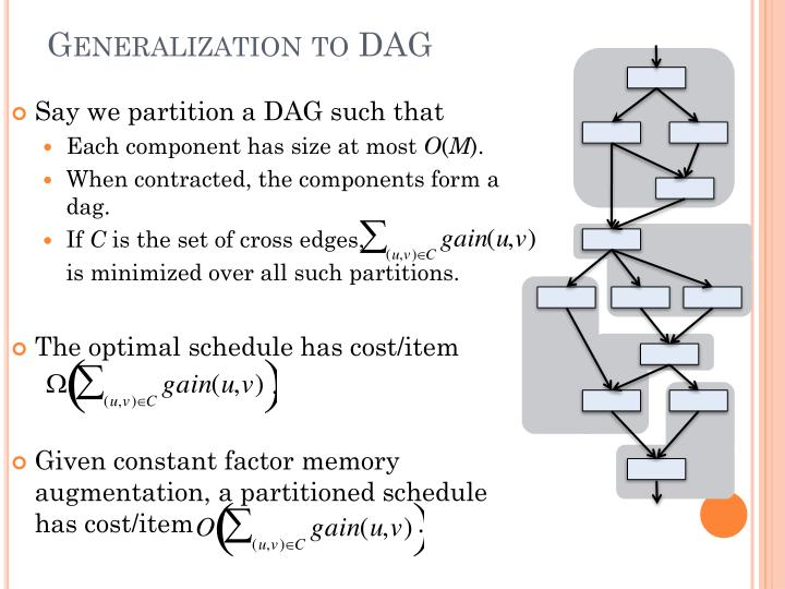 Generalization to DAG