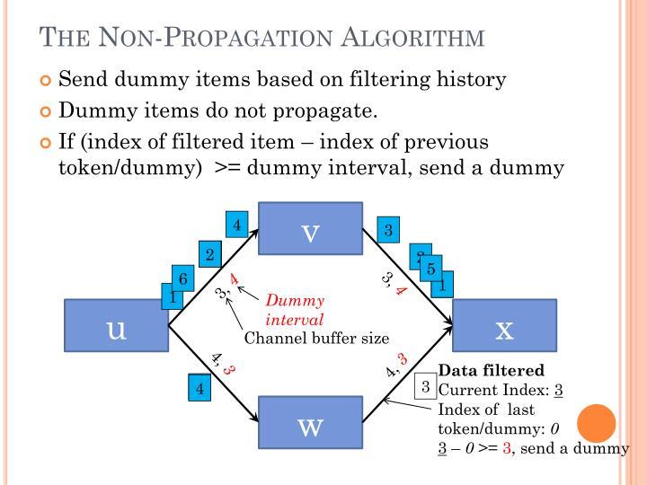 The Non-Propagation Algorithm