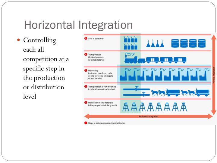 PPT - Rise of Industry PowerPoint Presentation - ID:2306742