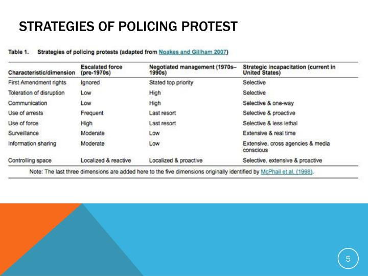 Strategies of policing protest
