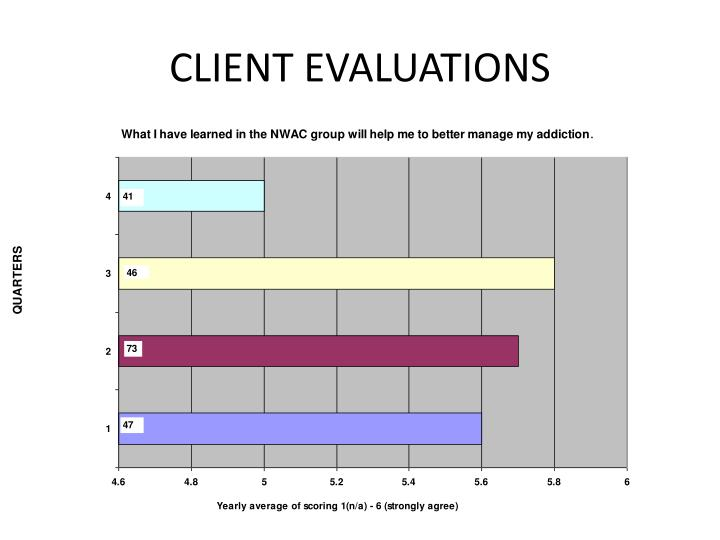 CLIENT EVALUATIONS