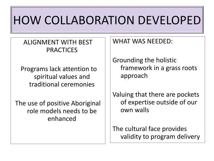 HOW COLLABORATION DEVELOPED