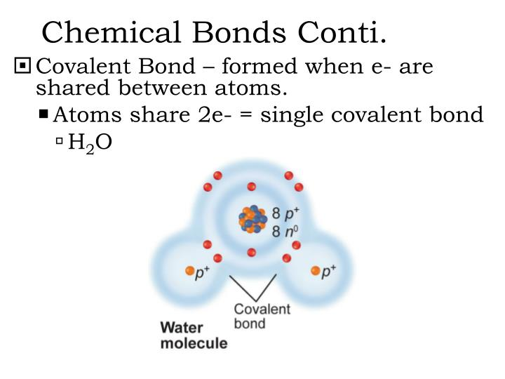 Chemical Bonds Conti.
