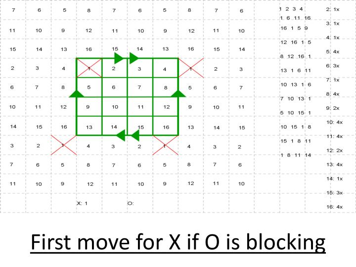 First move for X if O is blocking