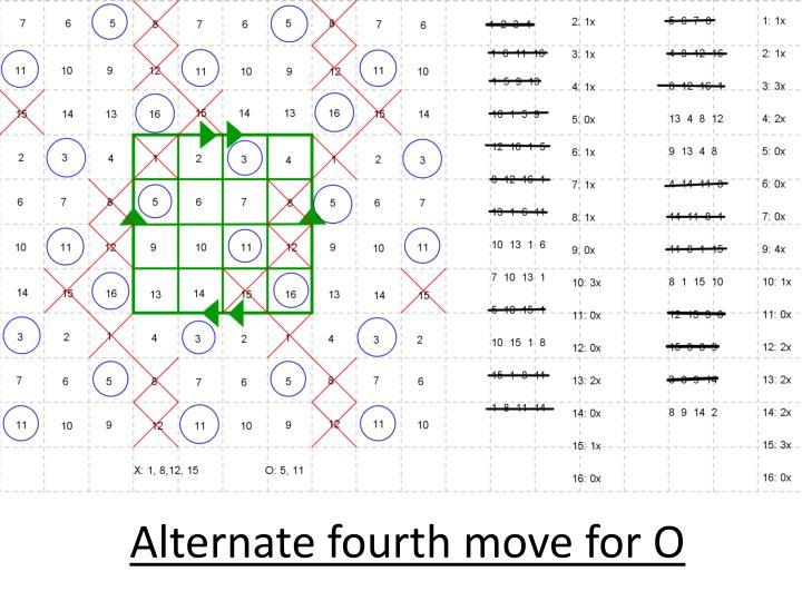 Alternate fourth move for O
