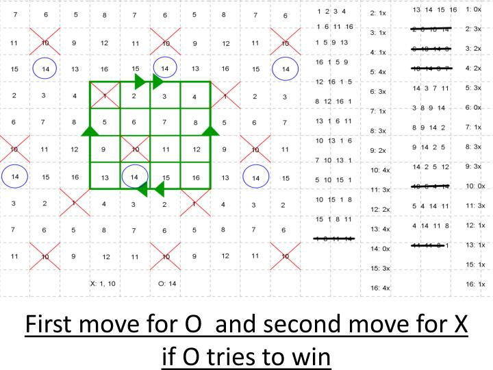 First move for O  and second move for X