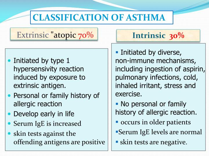CLASSIFICATION OF ASTHMA