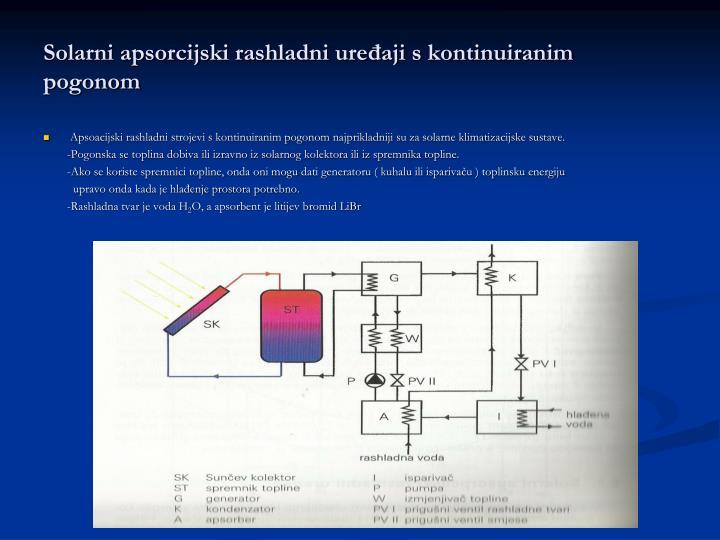 Solarni apsorcijski rashladni uređaji s kontinuiranim pogonom