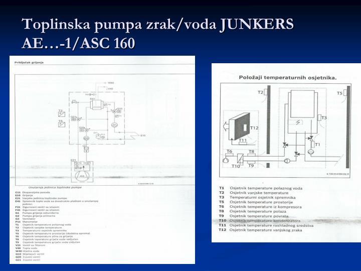 Toplinska pumpa zrak/voda JUNKERS