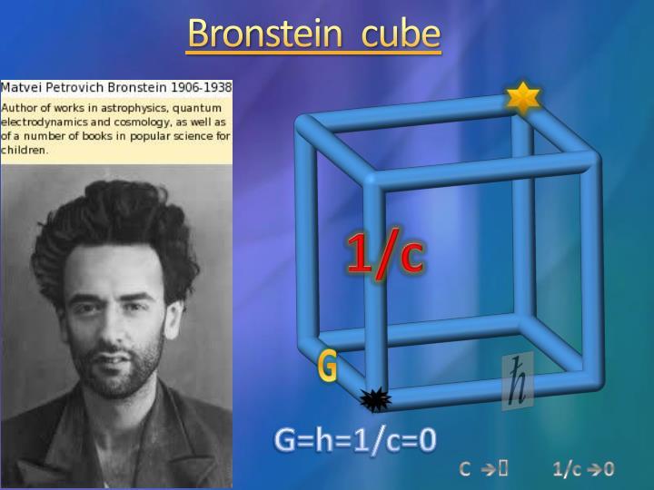 Bronstein  cube