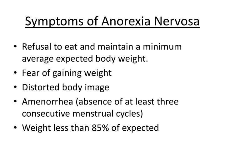 Symptoms of Anorexia Nervosa