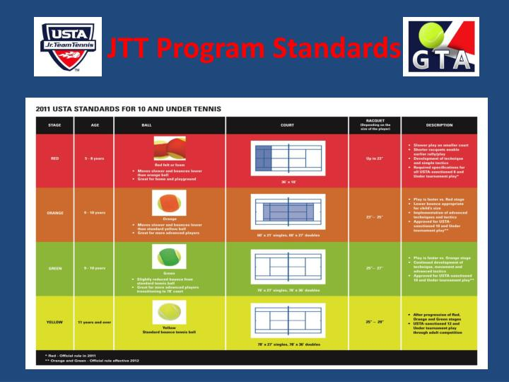 JTT Program Standards