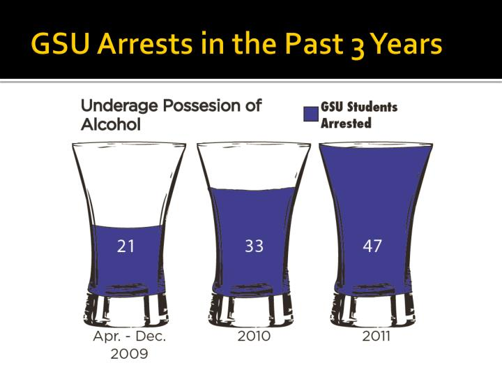 Gsu arrests in the past 3 years