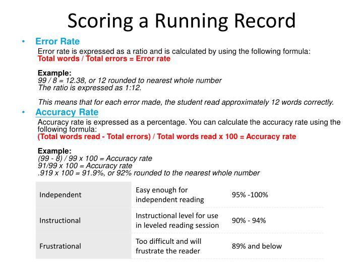 Scoring a Running Record