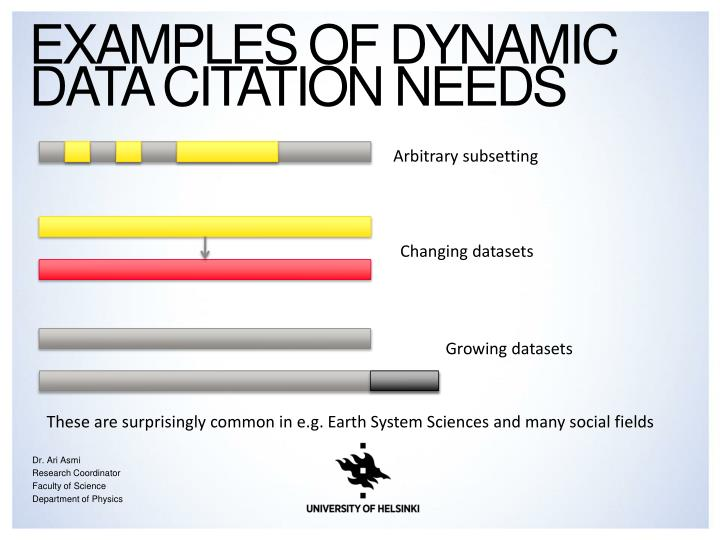 EXAMPLES OF DYNAMIC DATA CITATION NEEDS
