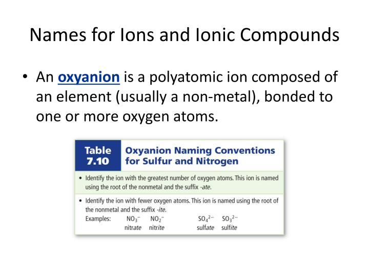 Names for Ions and Ionic Compounds