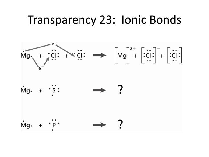 Transparency 23:  Ionic Bonds