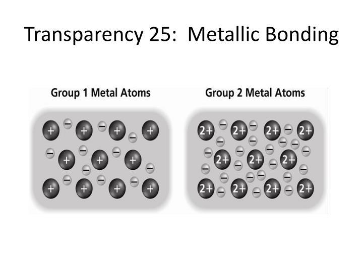 Transparency 25:  Metallic Bonding
