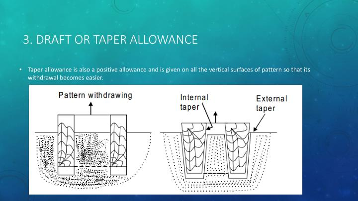 3. Draft or Taper Allowance