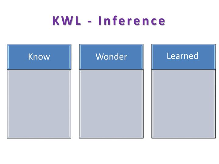 KWL - Inference