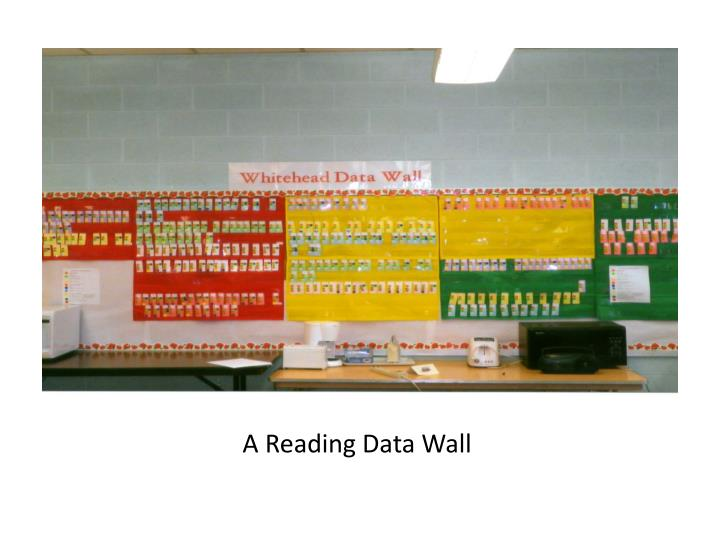 A Reading Data Wall