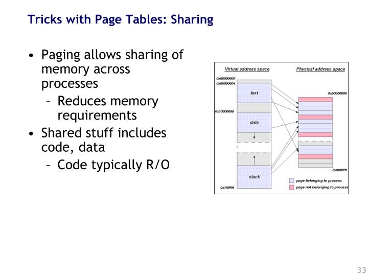 Tricks with Page Tables: Sharing