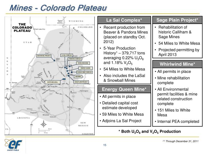 Mines - Colorado Plateau