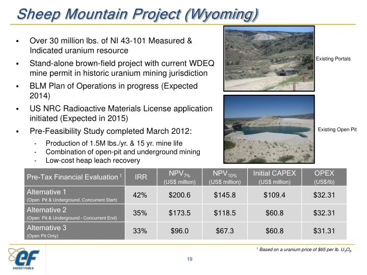 Sheep Mountain Project (Wyoming)